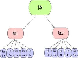 robbot_tree.jpg